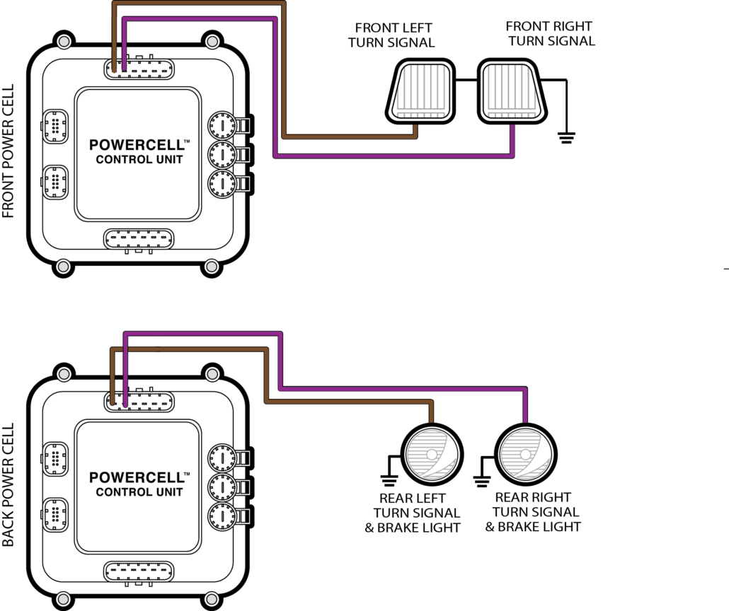 Wiring diagram for 1-filament brake lights and turn signals for the Infinitybox system.