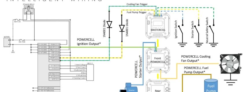 Wiring the AEM Infinity ECU - Infinitybox