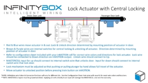 Image of Infinitybox wiring diagram showing how to wire 5-wire lock actuators