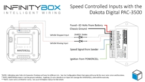 Image of wiring diagram showing how to use the Dakota Digital PAC-3500 with our Infinitybox system