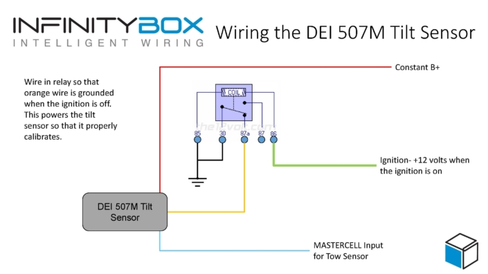 Picture of Infinitybox wiring diagram showing how to wire a DEI tilt sensor into the Infinitybox system.