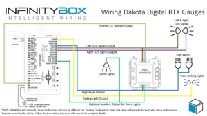 Picture of the Infinitybox wiring diagram showing how to wire the Dakota Digital RTX Gauges