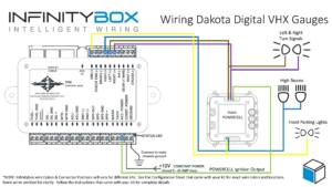 Picture of wiring diagram showing you how to interface your Dakota Digital Gauges with the Infinitybox 20-Circuit Kit