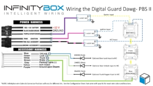 Picture of Infinitybox wiring diagram showing to to wire the Digital Guard Dawg PBSII