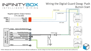 Picture of the wiring diagram showing the Digital Guard Dawg Push Button Start Wiring with the Infinitybox System