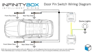 Picture of an Infinitybox wiring diagram showing how to wire door pin switches