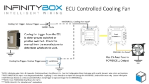Image of wiring diagram showing how to wire the cooling fan trigger from an ECU to the Infinitybox MASTERCELL