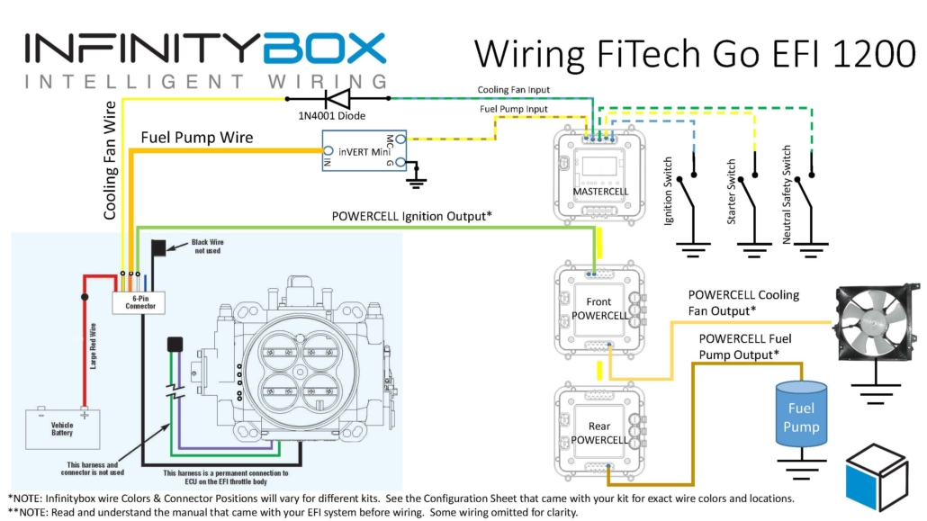 Picture showing how to wire FiTech Go EFI Fuel Injection System with the Infinitybox System.