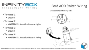 Wiring diagram for Reverse/Neutral Safety switch on Ford AOD transmission