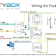 Image of wiring diagram showing how to wire the Ford Coyote ECU with the Infinitybox 20-Circuit Kit