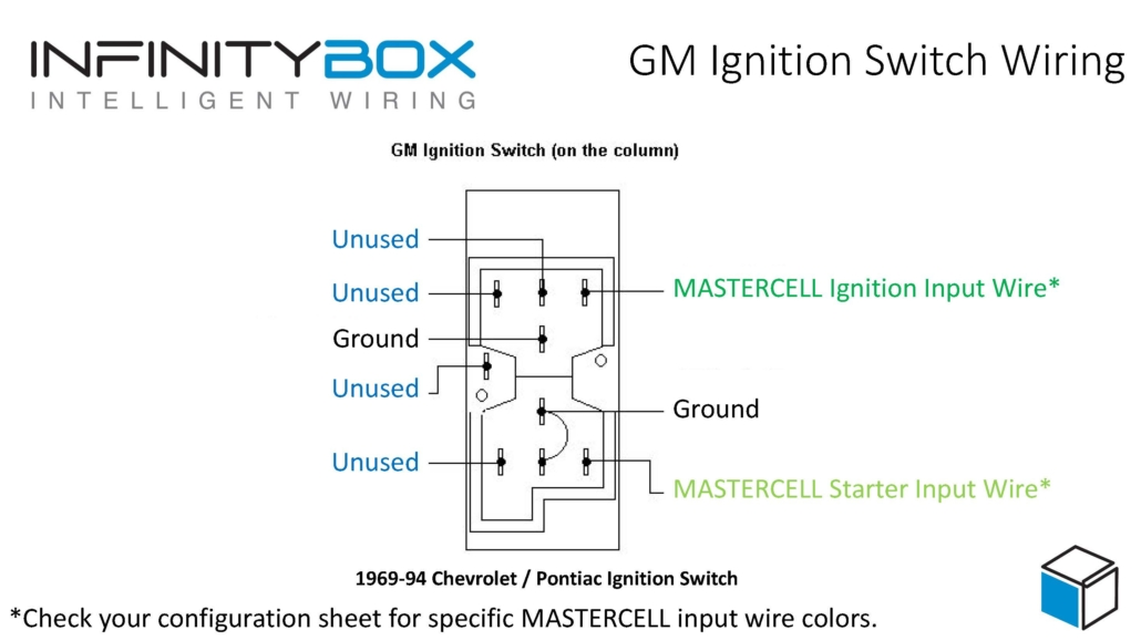 Picture of a wiring diagram showing how to connect Infinitybox MASTERCELL inputs to the GM Ignition Switch