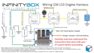 Image of Infinitybox diagram showing how to wire the General Motors LS3 ECU with the 20-Circuit Kit