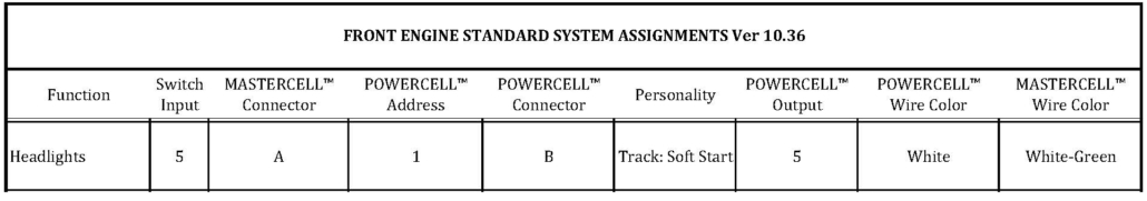 Example of headlight wiring details from the Infinitybox configuration sheet
