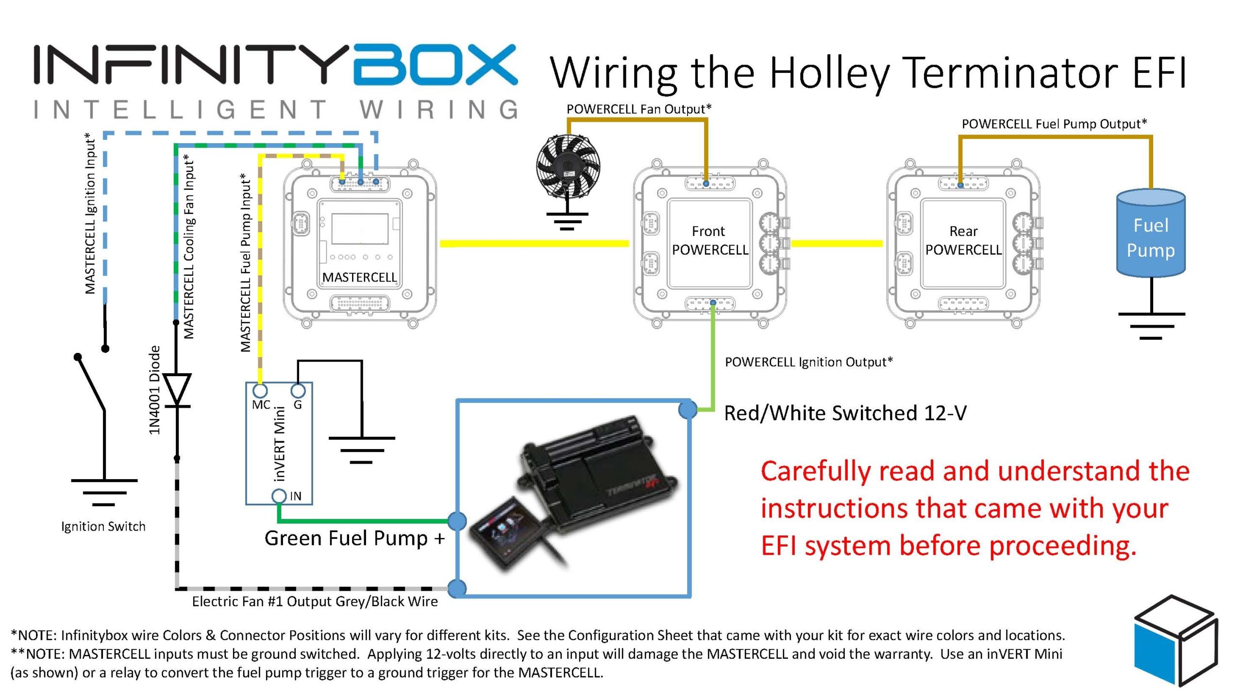 Holley Terminator Efi Infinitybox