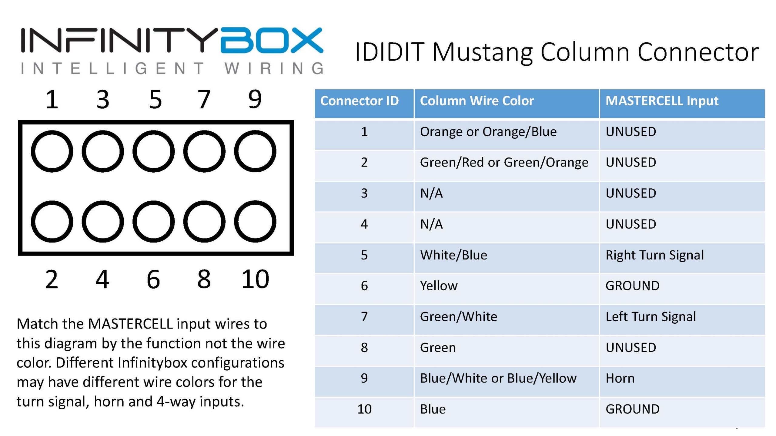 ididit mustang steering column wiring - infinitybox  infinitybox