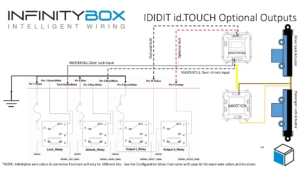 Picture of the wiring diagram showing the optional outputs from the IDIDIT id.TOUCH and the Infinitybox system