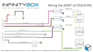 Picture of the wiring diagram showing the PKE outputs from the IDIDIT id.TOUCH and the Infinitybox system
