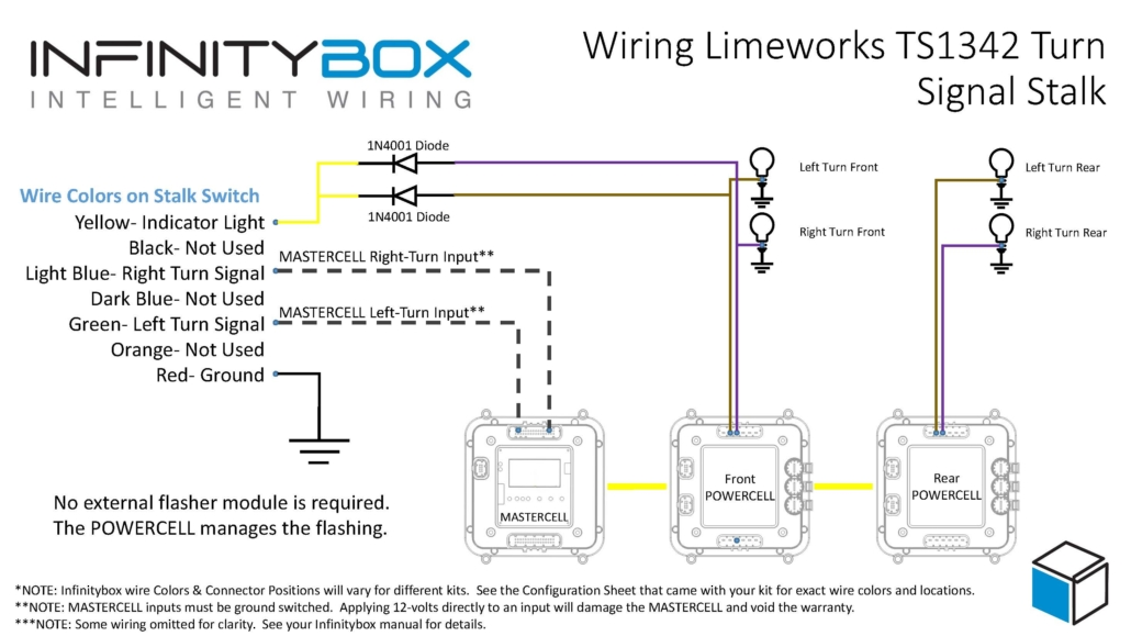 Picture of wiring diagram showing how to wire the Limeworks TS1342 turn signal switch with the Infinitybox system.