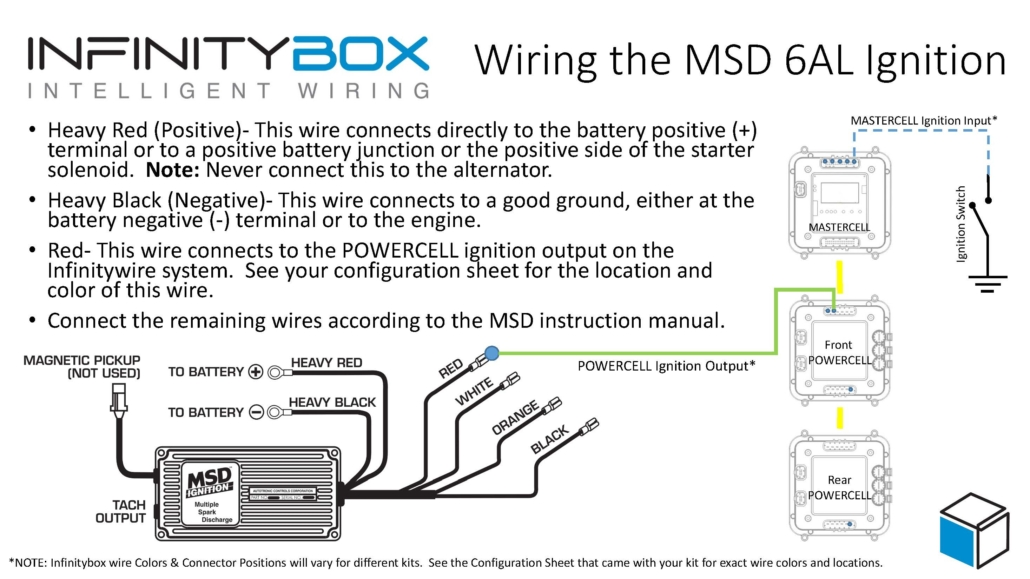 Image of wiring diagram showing how to wire the MSD 6A with the Infinitybox system.