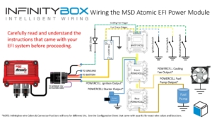Picture of wiring diagram showing how to wire the MSD Atomic EFI Power Module with the Infinitybox 20-Circuit Kit