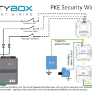 Image of Infinitybox wiring diagram showing how to limit MASTERCELL inputs using the Directed 2102T Passive Keyless Entry System