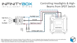 Picture of a wiring diagram showing how to wire a SPDT switch to control headlights, parking lights and high-beams with the Infinitybox system