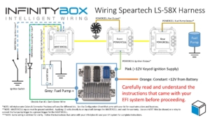 Picture of the Infinitybox wiring diagram showing how to wire the Spear LS-58X Engine Harness