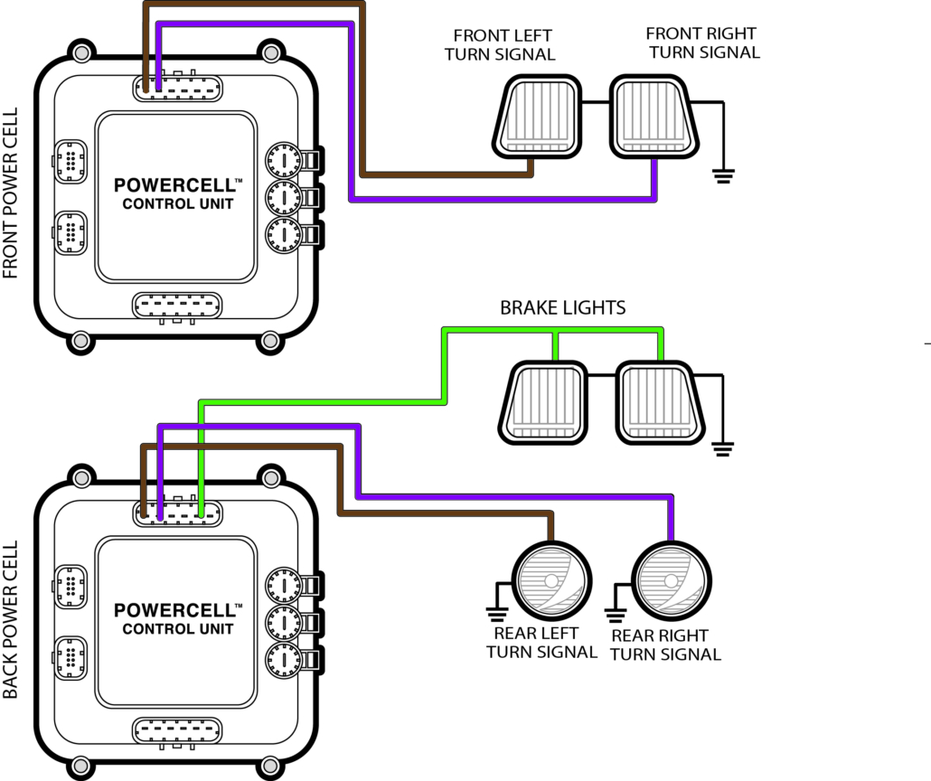 Diagram showing how to wire turn signals and brake lights with the Infinitybox system.