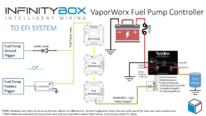 Picture of the Infinitybox wiring diagram showing how to wire the VaporWorx Fuel Pump PWM controller with the Infinitybox system