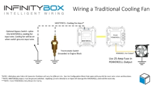 Image of wiring diagram showing how to wire a thermostatic cooling fan switch to the Infinitybox MASTERCELL