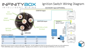 Image of wiring diagram showing how to wire an ignition switch with the Infinitybox system.