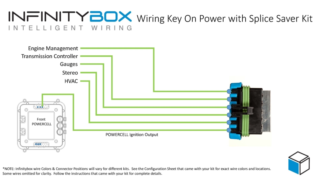 Wiring ignition key-on power with the Infinitybox Splice Saver Kit