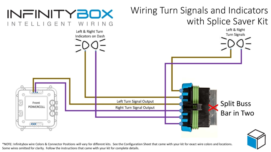 Wiring turn signals and dash indicators with the Infinitybox Splice Saver Kit