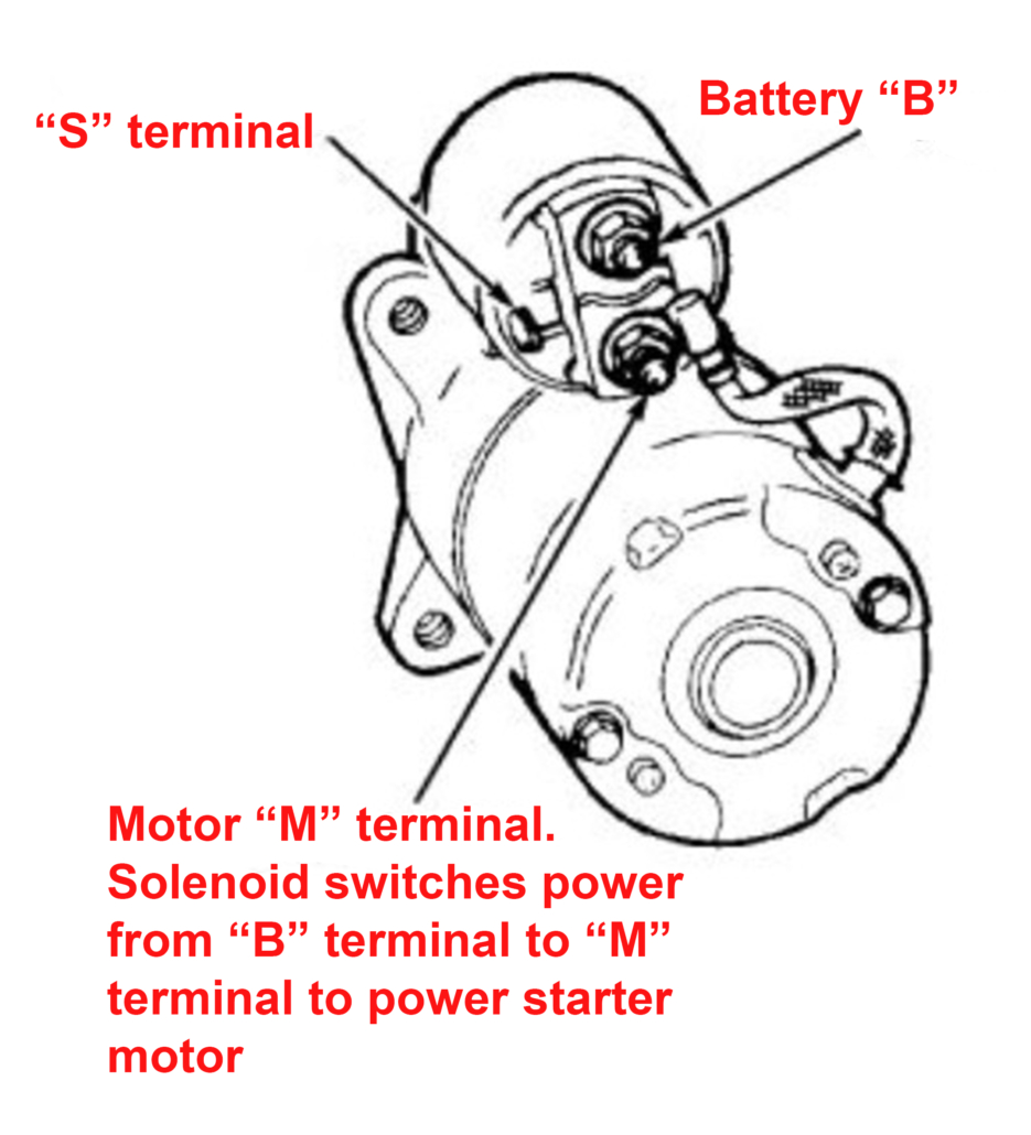 Starter motor drawing showing different electrical connections