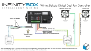 Picture of a wiring diagram showing how to wire the Dakota Digital PAC-2800 BT with the Infinitybox 20-Circuit Kit
