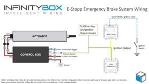 Picture of wiring diagram showing how to wire the E-Stopp Push-Button Emergency Brake System with the Infinitybox system.