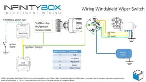 Picture of a wiring diagram showing how to wire a windshield wiper switch to the Infinitybox system.
