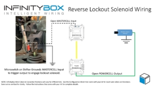 Picture of simple schematic showing how to control a reverse lockout solenoid with the Infinitybox system.